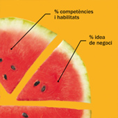 Graphic Project: Barcelona Activa promotional campaign: Enterprising July - thumbnail